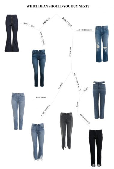 Which Style of Jean Should You Buy Next?